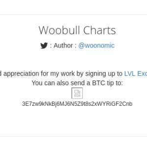 info wonomic's Willy Woo